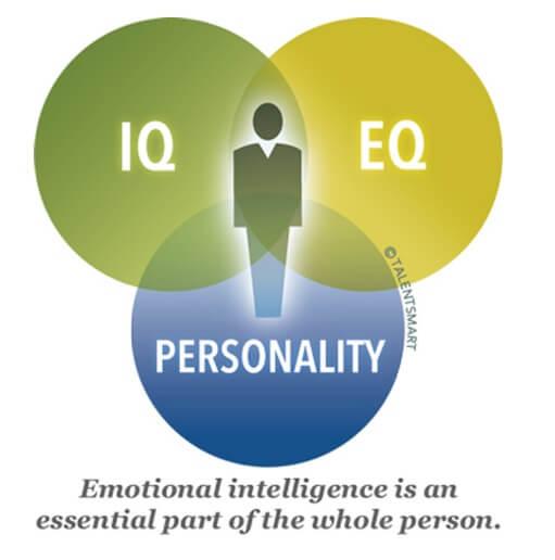 Personalidad completa